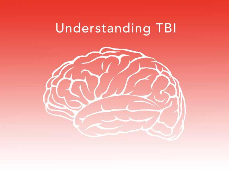 Understanding TBI event image